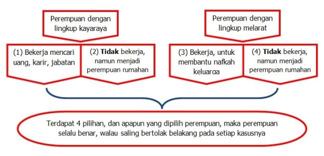 Hukum Menurut Seenak Perut Perempuan05