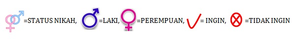 Hukum Menurut Seenak Perut Perempuan08-ket-kode